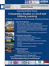 Adult Education Academy 2015 - Poster announcement